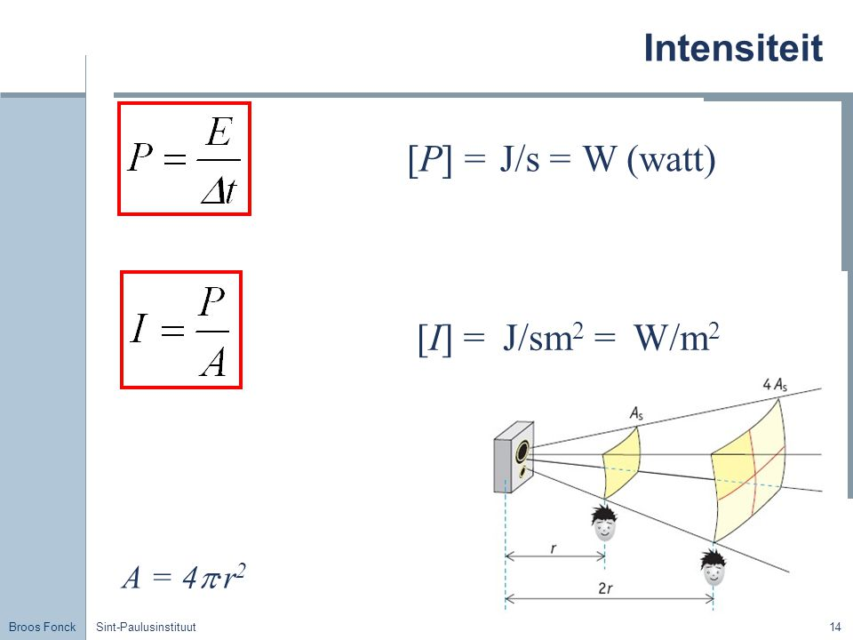 Intensiteit [P] = J/s = W (watt) [I] = J/sm2 = W/m2 A = 4p∙r2 Title